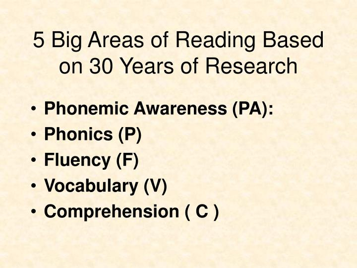 5 Big Areas of Reading Based on 30 Years of Research