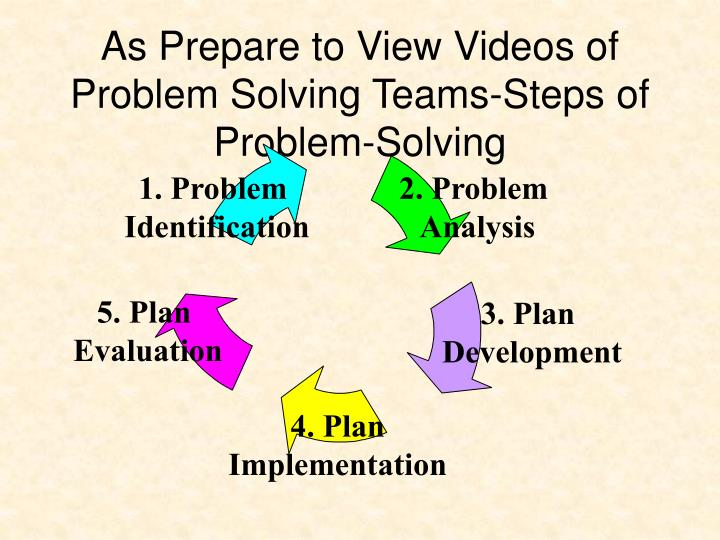 As Prepare to View Videos of Problem Solving Teams-Steps of Problem-Solving