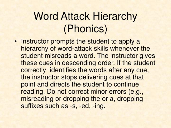 Word Attack Hierarchy (Phonics)