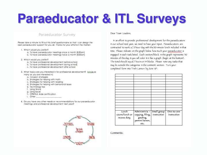 Paraeducator & ITL Surveys