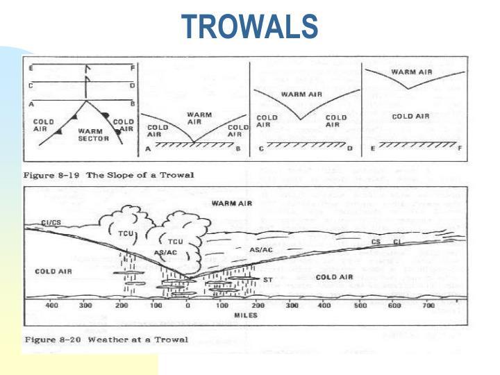 TROWALS