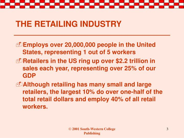 THE RETAILING INDUSTRY