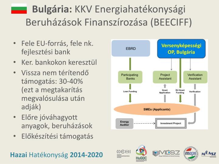 Bulgária: