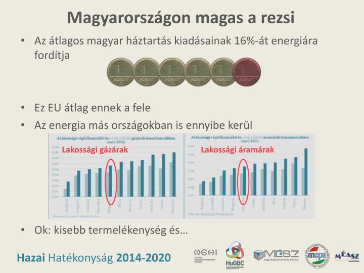 Magyarországon magas a rezsi