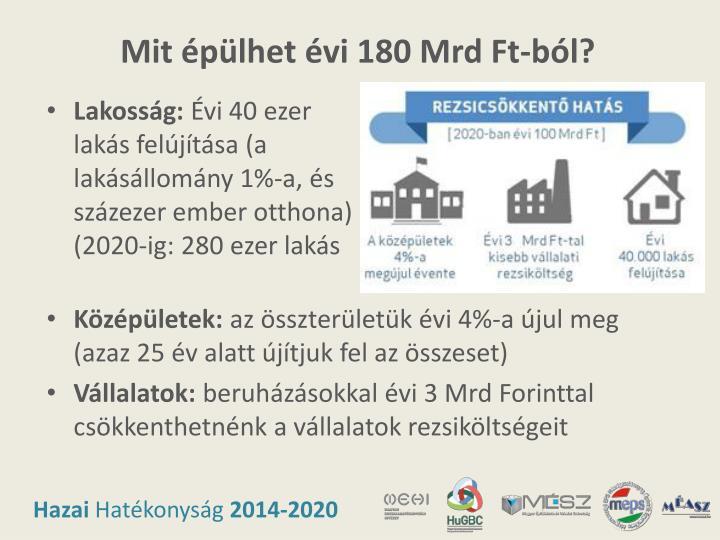 Mit épülhet évi 180 Mrd Ft-ból?