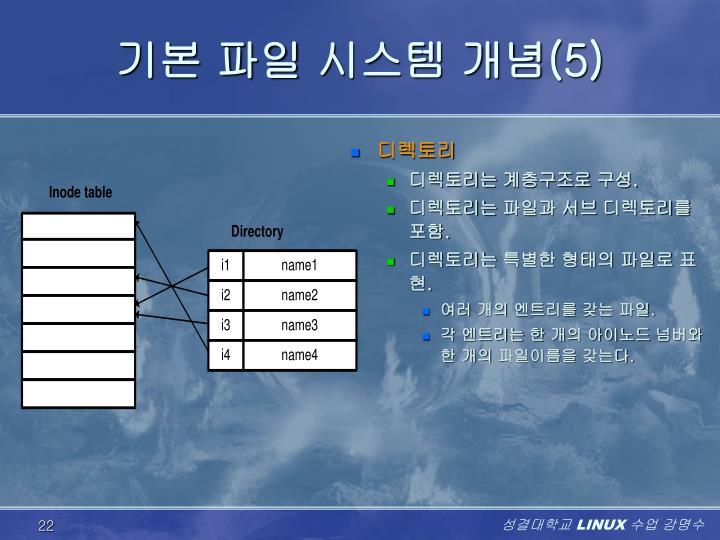 기본 파일 시스템 개념