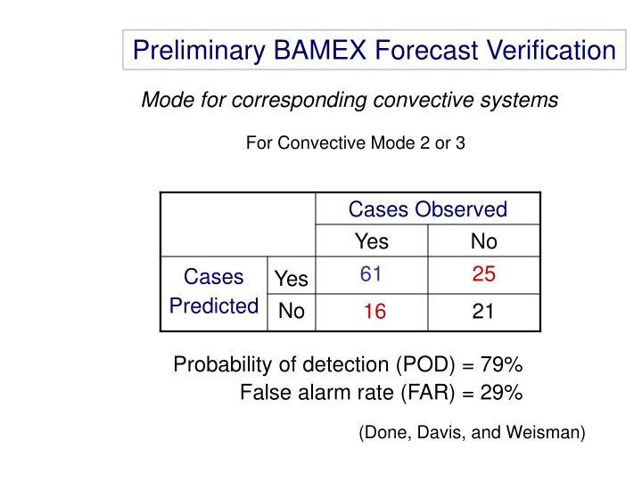 Preliminary BAMEX Forecast Verification
