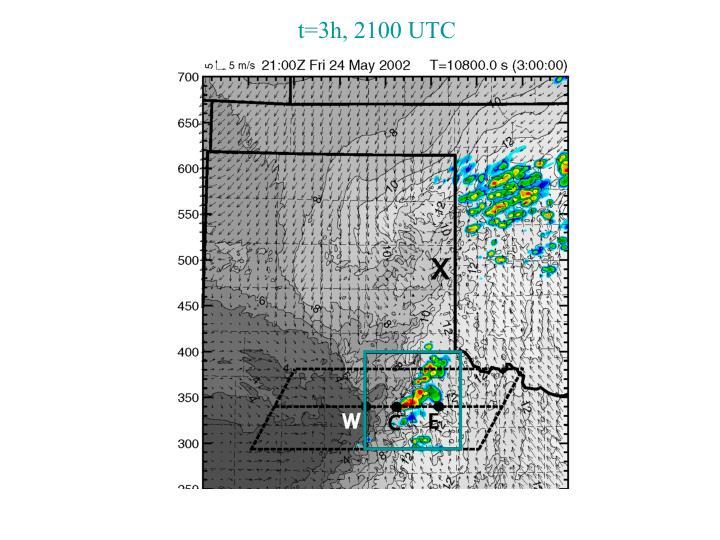 t=3h, 2100 UTC