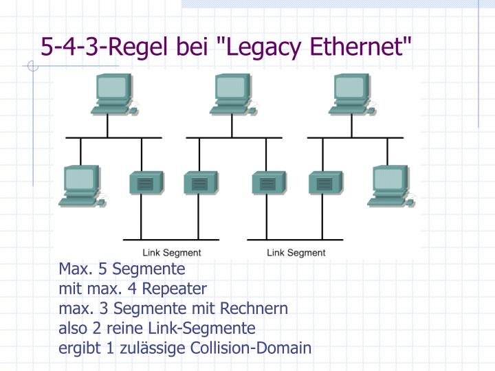 "5-4-3-Regel bei ""Legacy Ethernet"""
