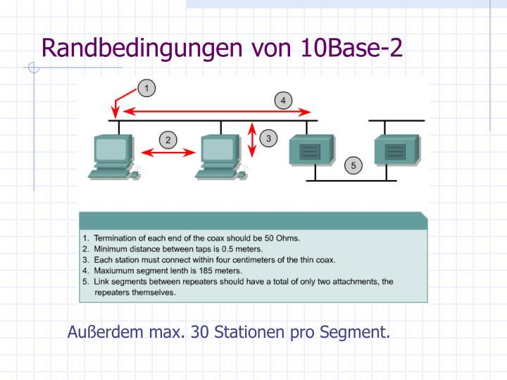 Randbedingungen von 10Base-2