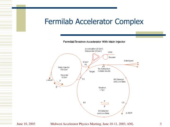 Fermilab Accelerator Complex