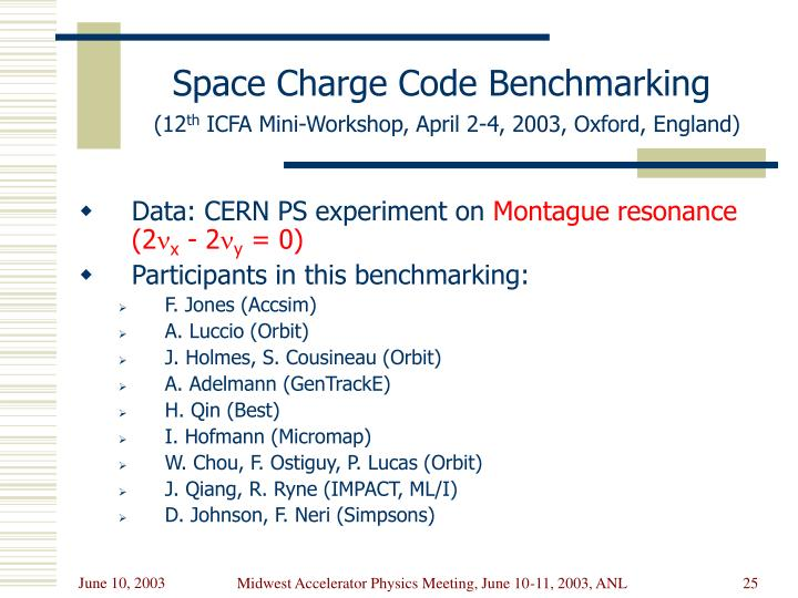 Space Charge Code Benchmarking