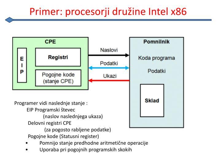 Primer: procesorji družine Intel x86