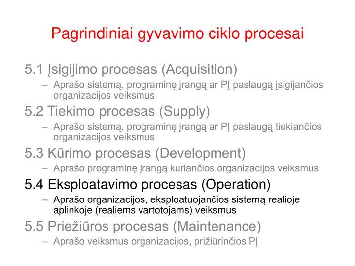 5.1 Įsigijimo procesas (Acquisition)