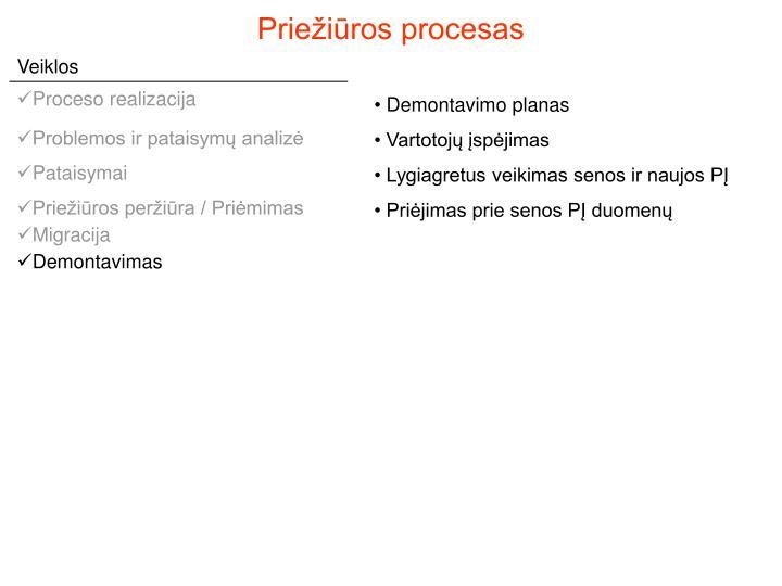 Priežiūros procesas