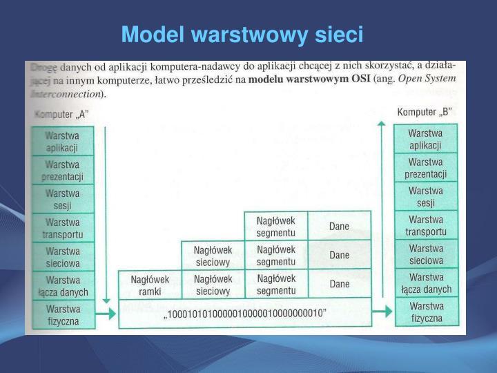 Model warstwowy sieci