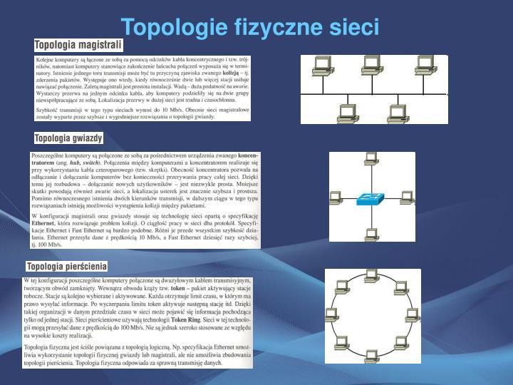 Topologie fizyczne sieci