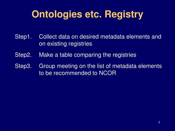 Ontologies etc. Registry