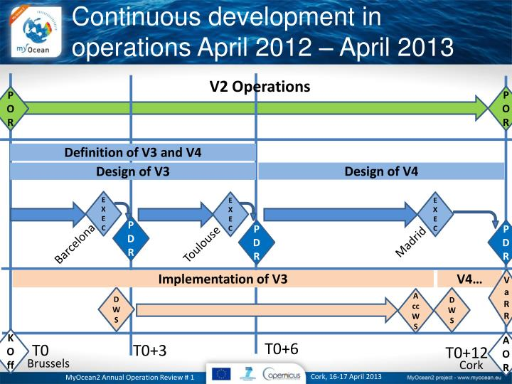 Continuous development in operations April 2012 – April 2013
