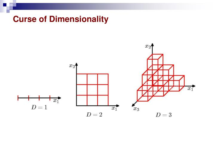 Curse of Dimensionality