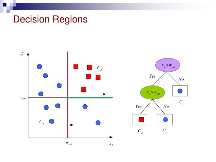 Decision Regions