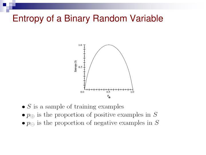 Entropy of a Binary Random Variable