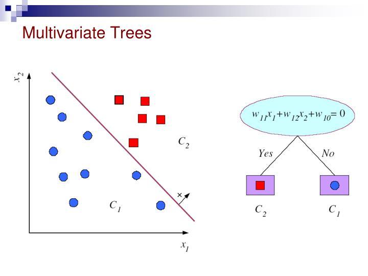 Multivariate Trees