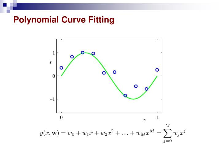 Polynomial Curve Fitting