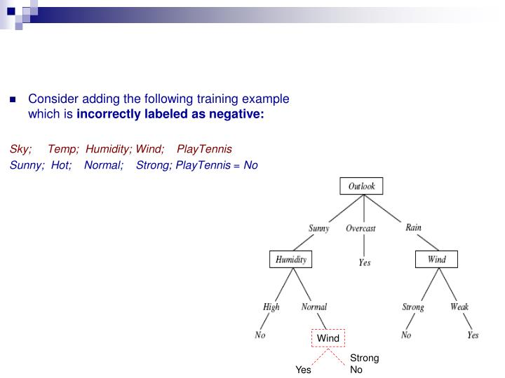 Consider adding the following training example which is