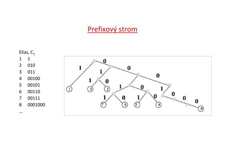 Prefixový strom