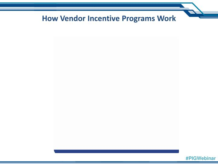 How Vendor Incentive Programs Work