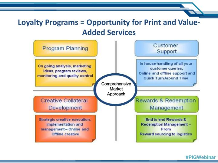 Loyalty Programs = Opportunity for Print and