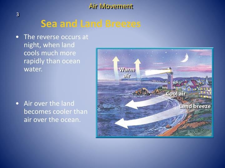 Air Movement