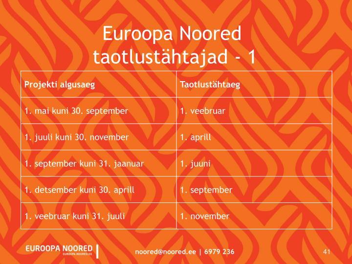 Euroopa Noored