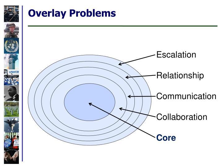 Overlay Problems