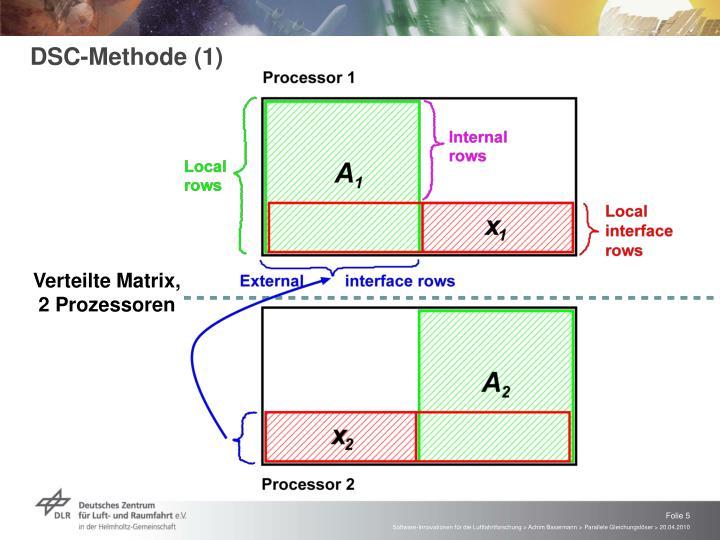 DSC-Methode (1)