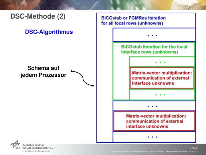DSC-Methode (2)