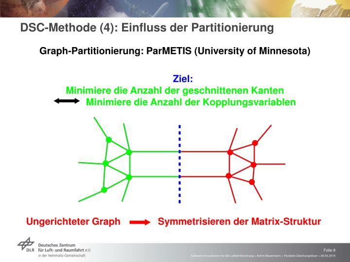 DSC-Methode (4):