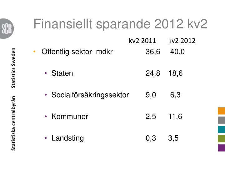 Finansiellt sparande 2012 kv2