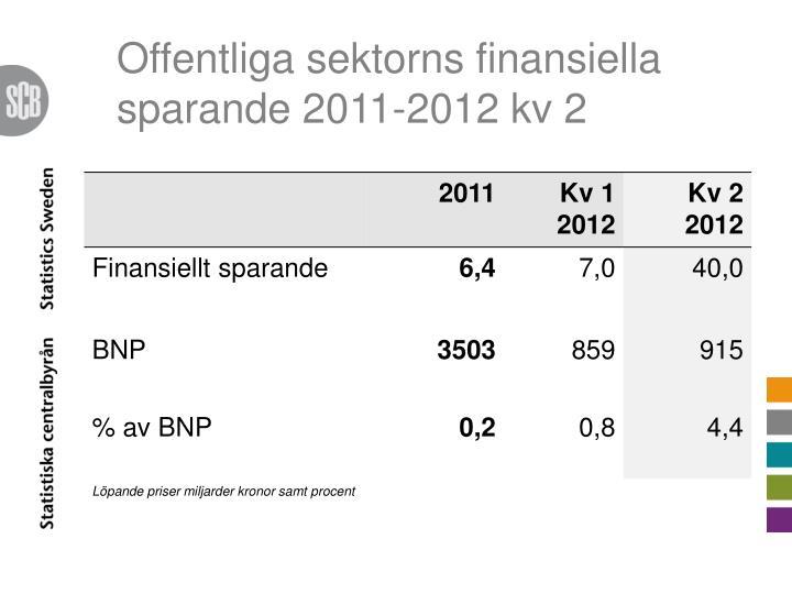 Offentliga sektorns finansiella sparande 2011-2012 kv 2
