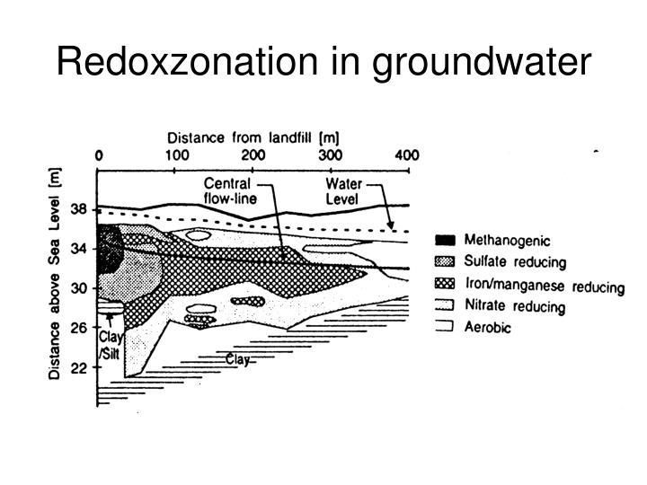Redoxzonation in groundwater