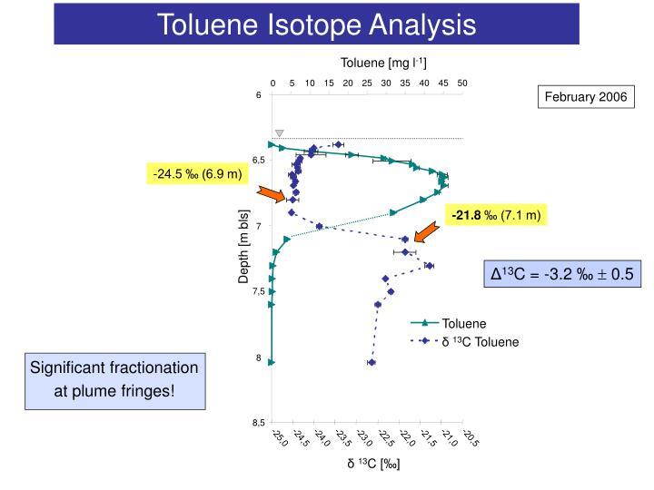 Toluene [mg l