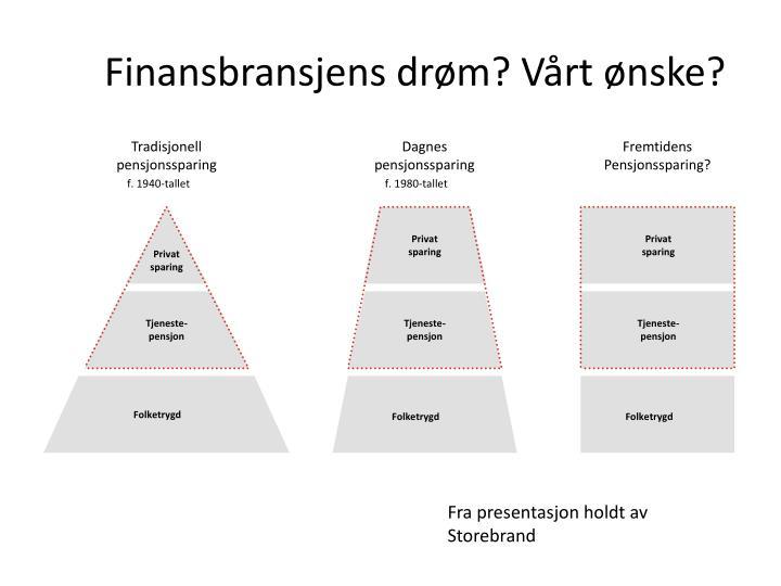Finansbransjens drøm? Vårt ønske?