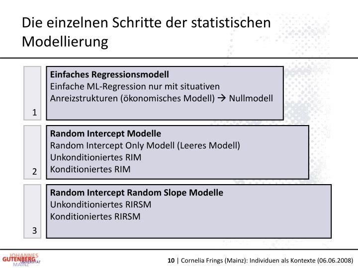 Die einzelnen Schritte der statistischen Modellierung