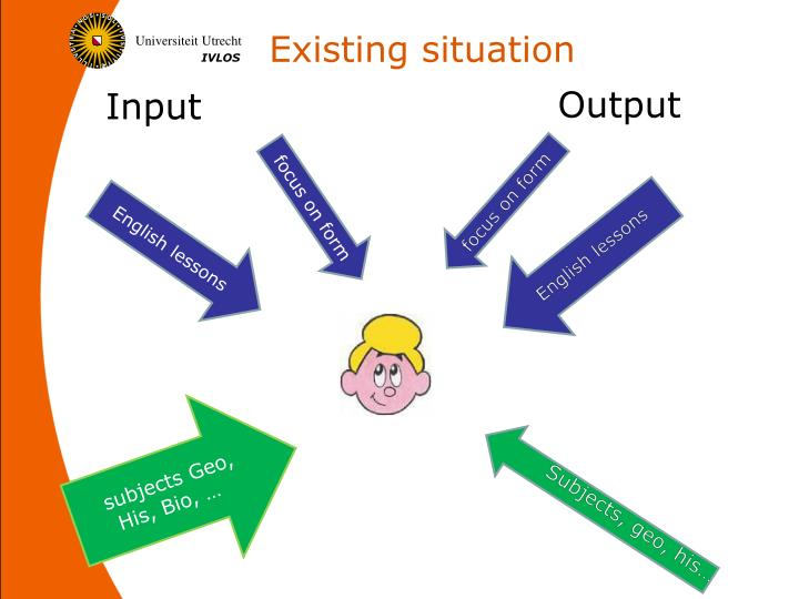 Existing situation