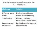 five challenges and ways of overcoming them 4 time scales