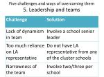 five challenges and ways of overcoming them 5 leadership and teams