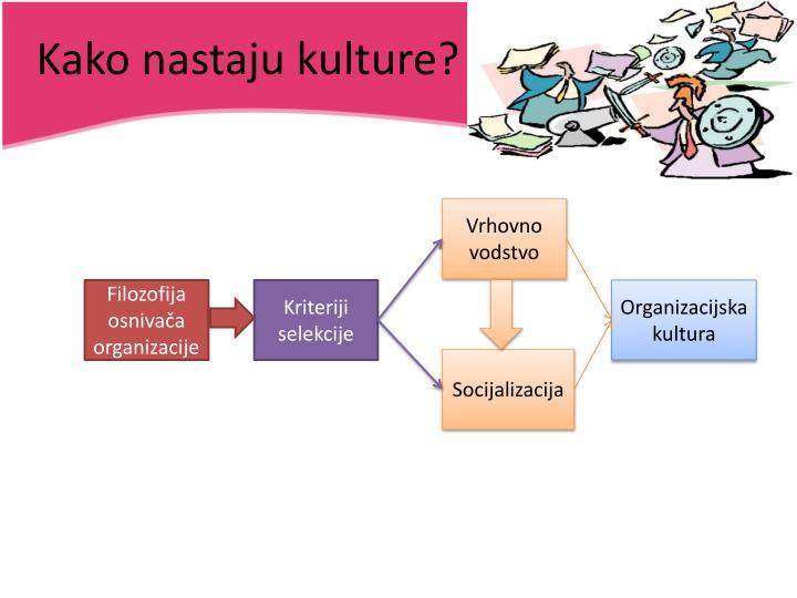 Kako nastaju kulture?