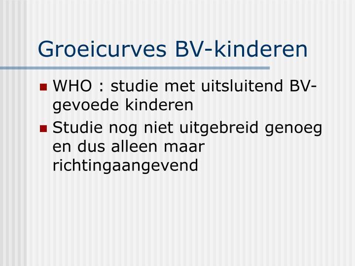 Groeicurves BV-kinderen