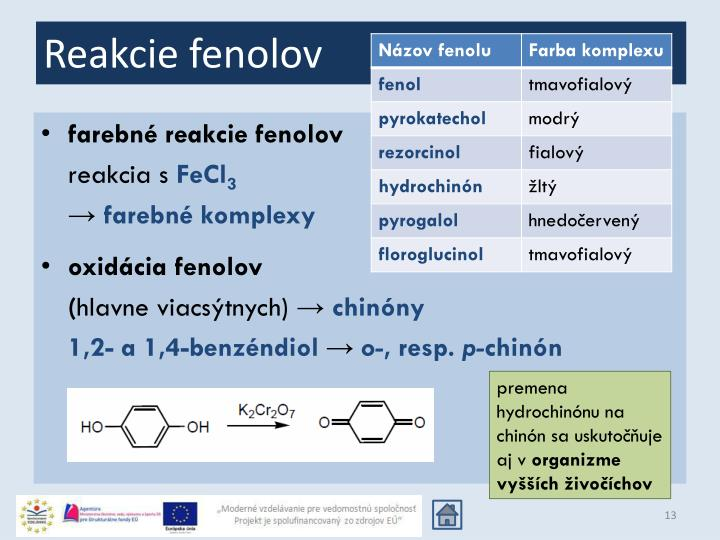 Reakcie fenolov
